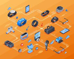 Wearable Technology Isometric Flowchart