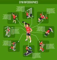 Färgad Gym Infographics