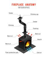 Fireplace Elements Isometric Infographics vector