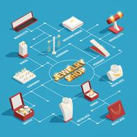 Jewelry Shop Isometric Flowchart
