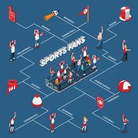 Los aficionados al deporte infografía isométrica