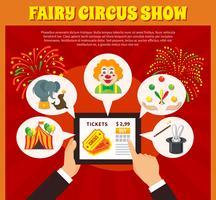 Concept de site Web de cirque