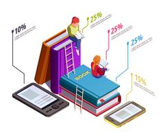 Isometric Reading Infographic