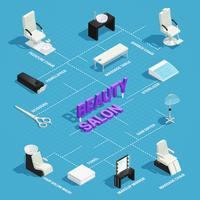 Beauty Salon Isometric Concept