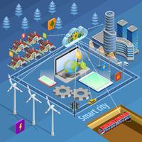 Affiche isométrique d'infrastructure de ville intelligente