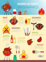 Grillfestparty Infographics