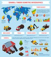 Infografia isométrica de mercado de madeira