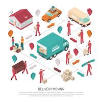 Isometric Delivery Moving Composition