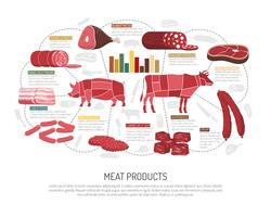 Meat Market Products Flat Infographic Poster