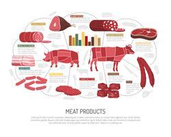 Cartel de infografía plana de productos cárnicos