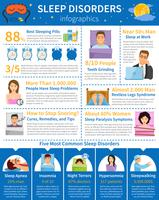 Sleep Disorders Flat Infographics vector