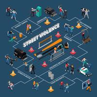 Infografía isométrica de violencia callejera
