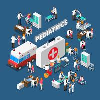 Pediatrics Isometric Composition