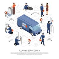 Plumber Isometric Concept vector