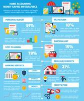 Geld sparen Infographik Set