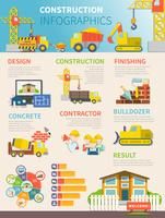 Flat Construction Infographic Template