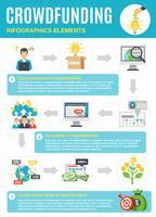 Infografía de crowdfunding con símbolos desde el inicio hasta el lucro