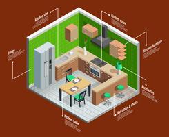 Concept d'intérieur de cuisine