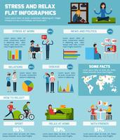 Stress e Relax Set Infografica
