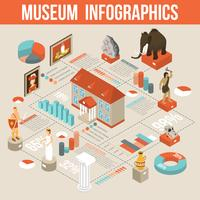 Museo Mostra Poster isometrico Infographic Flowchart