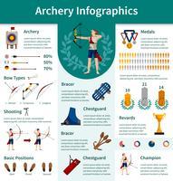 Bågskytte Flat Infographics