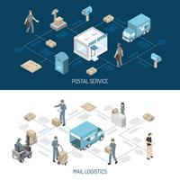 Banners isométricos de diagrama de flujo de servicio de correos