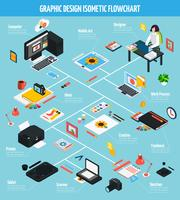 Graphic Design Isometric Flowchart