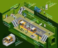 Unterirdische Infographik Set