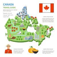 Cartel de mapa plano de guía de viaje de Canadá