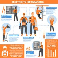 Electricity Infographics Page