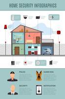 Haussicherheit Infografiken