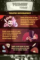Ilustración de infografía de teatro