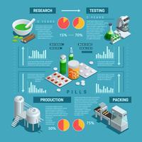 Farmacéutica isométrica infografía