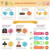 Juwelier Infografiken gesetzt
