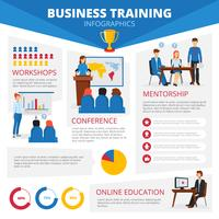 Modern Business Training Infographic Presentation Poster