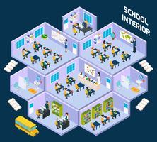 Intérieur isométrique de l'école
