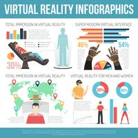 Virtual Reality Infographics vector