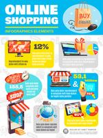 Shop Online Infographic Poster