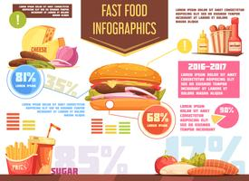 Fast Food Retro Cartoon Infographics