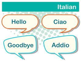 Italienische Wörter auf Plakat