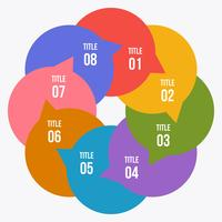 Circle chart, Circle infographic or Circular diagram