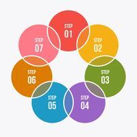 Cirkeldiagram, cirkel infografiskt eller cirkulärt diagram
