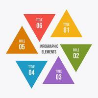 Diagramme circulaire, infographie circulaire en forme de triangle