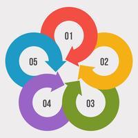 Cirkeldiagram, Cirkel infographic of Cirkeldiagram