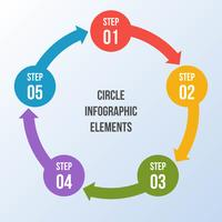 Circle chart, Circle arrows infographic or Cycle Diagram Templates vector