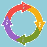 Circle chart, Circle arrows infographic or Cycle Diagram Templates