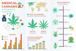 Medicinska cannabis infografiska element