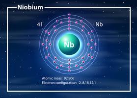 Atomo chimico del diagramma del niobio
