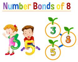 Number bonds of eight