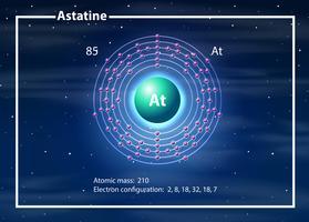 Atomo chimico del diagramma di Astina